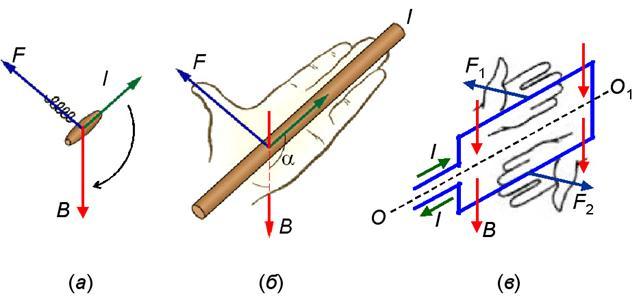 Как найти вектор магнитного поля